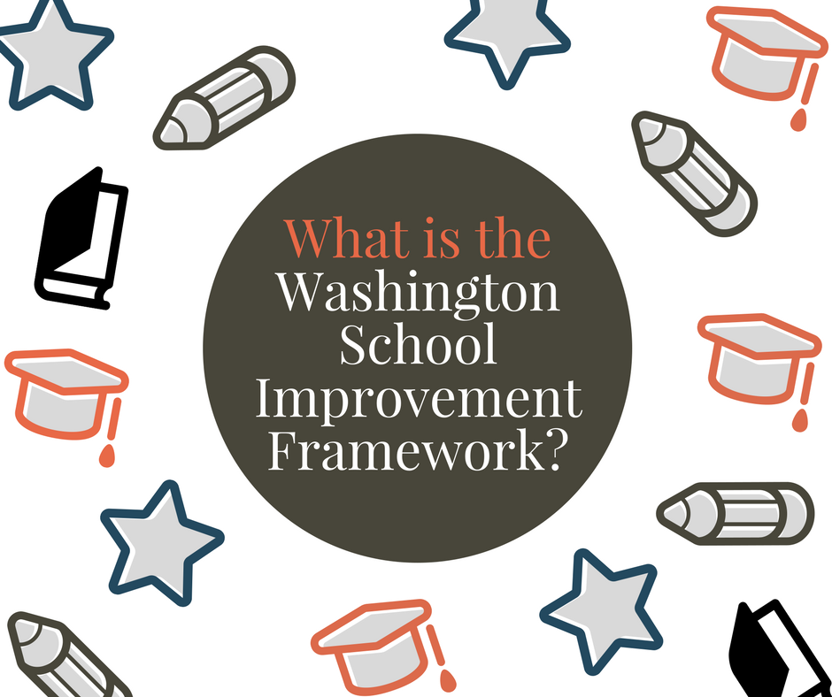 What is the Washington School Improvement Framework?