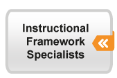 Instructional Framework Specialists